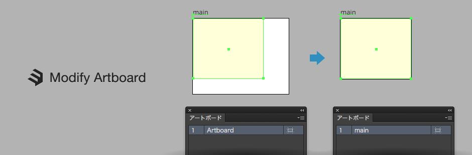 Modify Artboard 実行イメージ