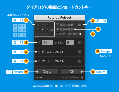 Rotate Items by Dialog の機能とショートカットキー