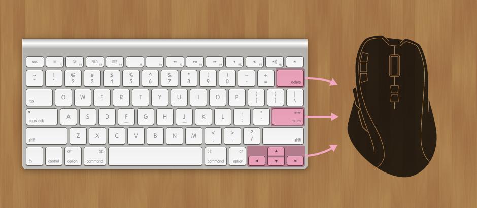 キーボード右側のキーをマウスに割り振る