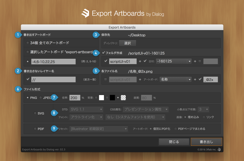 Export Artboards by Dialog 実行時