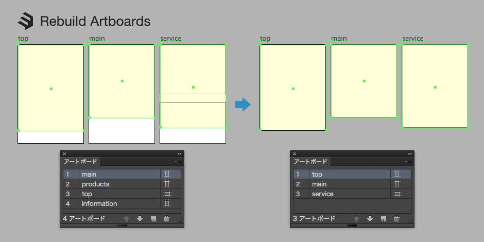 Rebuild Artboards 実行イメージ