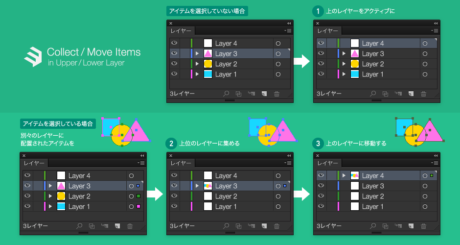 Collect / Move Items in Upper / Lower Layer
