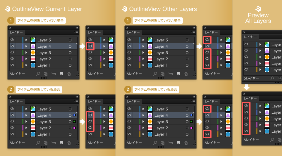 Preview / Outlinevew Layer