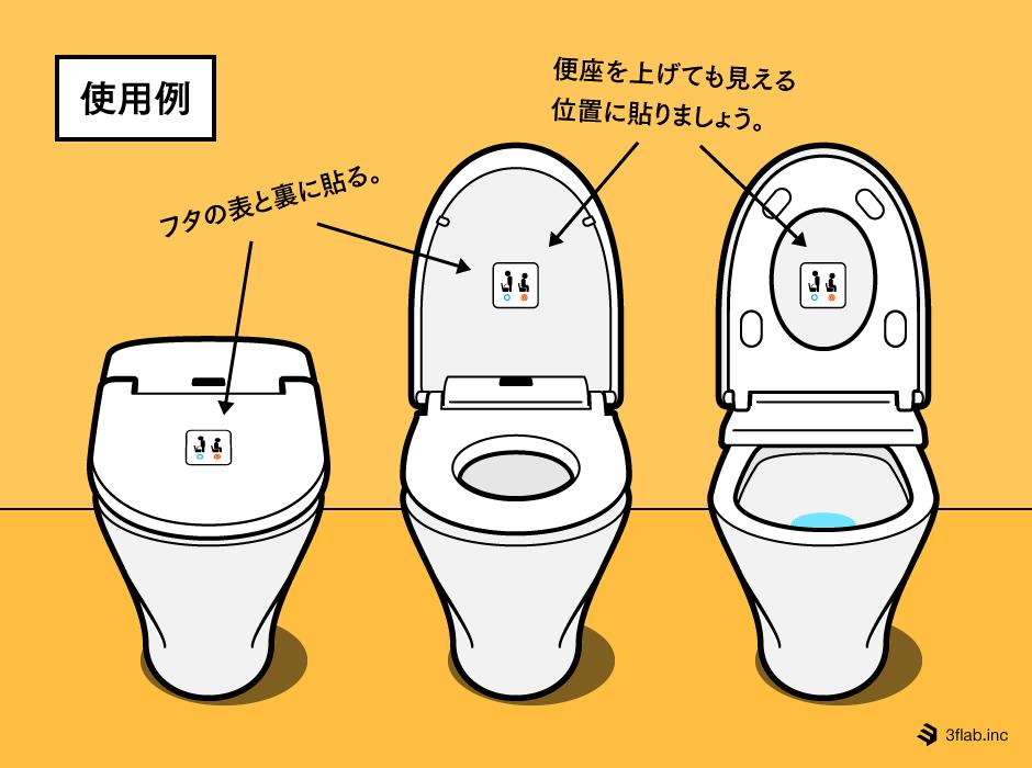 トイレのフタに貼り付けた例